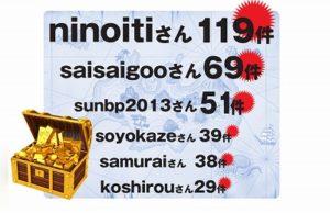 ninoitiさん119件
